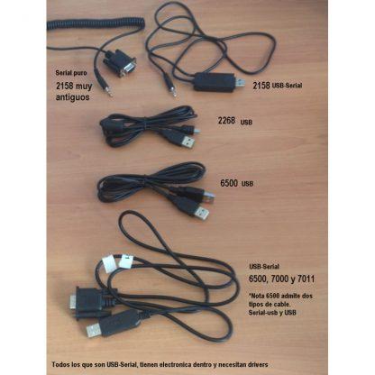 Actualización Detector de Billetes EC350